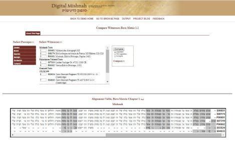 digitalmishna